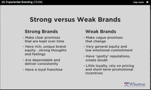STRONG BRANDS VS WEAK BRANDS (2)